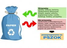 Przypominamy o obowiązku złożenia deklaracji odpadowej